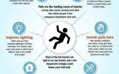 6 Tips on How to Avoid Falls among Seniors